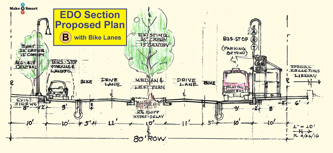 EDO Section Proposed Plan