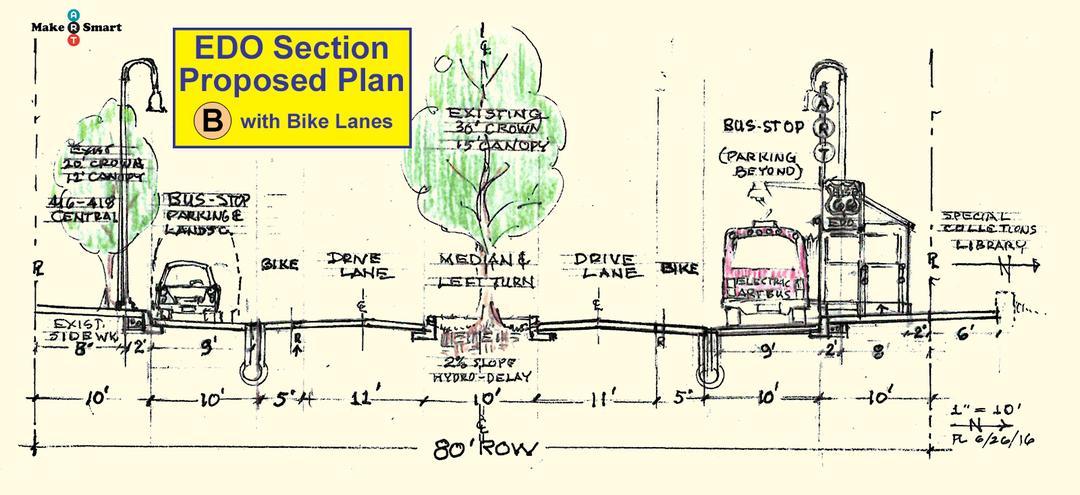 EDO Section Proposed Plan