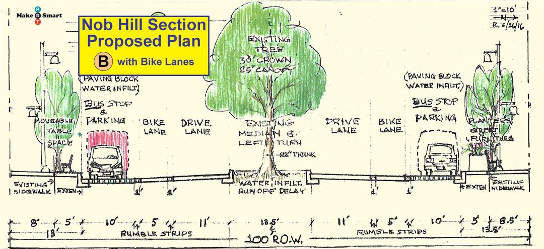 Nob Hill Section Proposed Plan